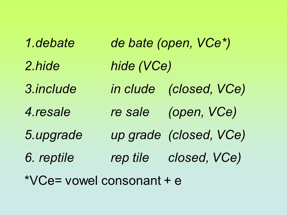 Divide the following words into syllables, labeling the syllable types.