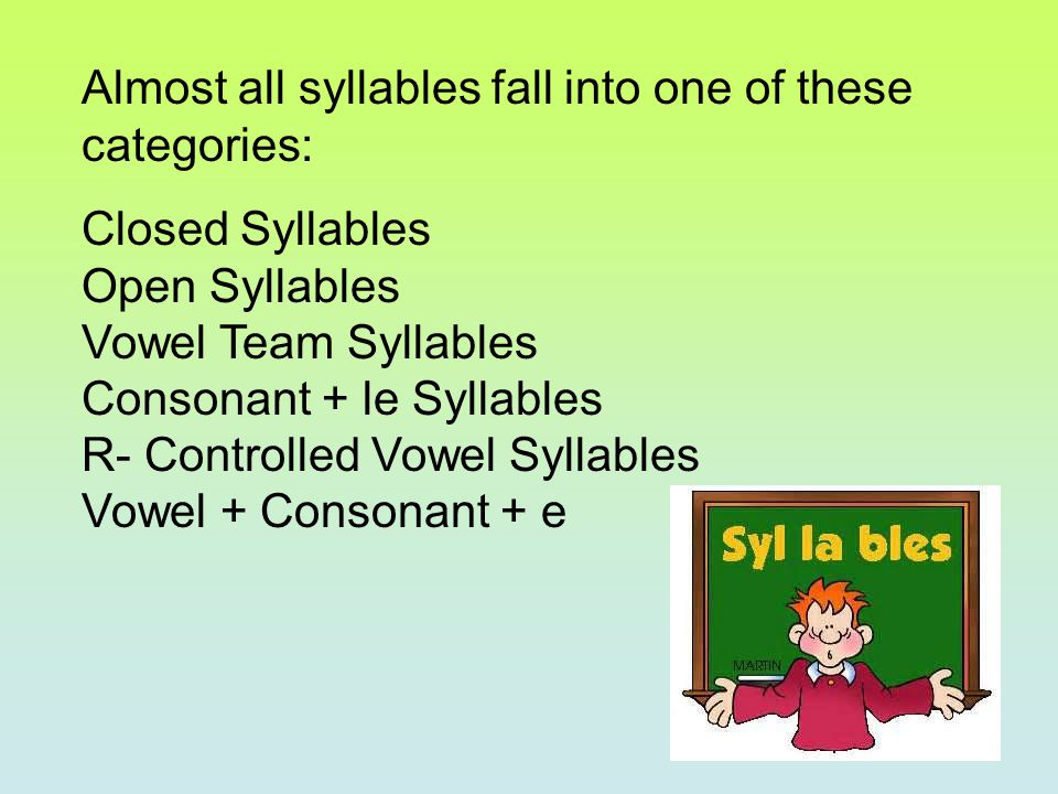 Almost all syllables fall into one of these categories: Closed Syllables Open Syllables Vowel Team Syllables Consonant + le Syllables R- Controlled Vo