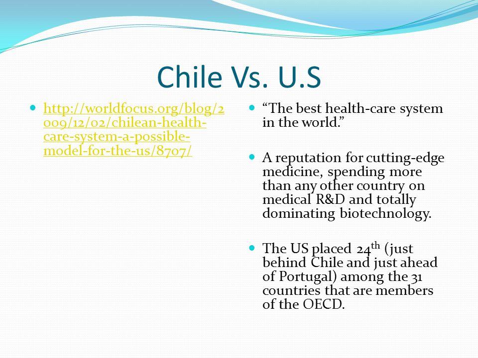 Chile Vs.