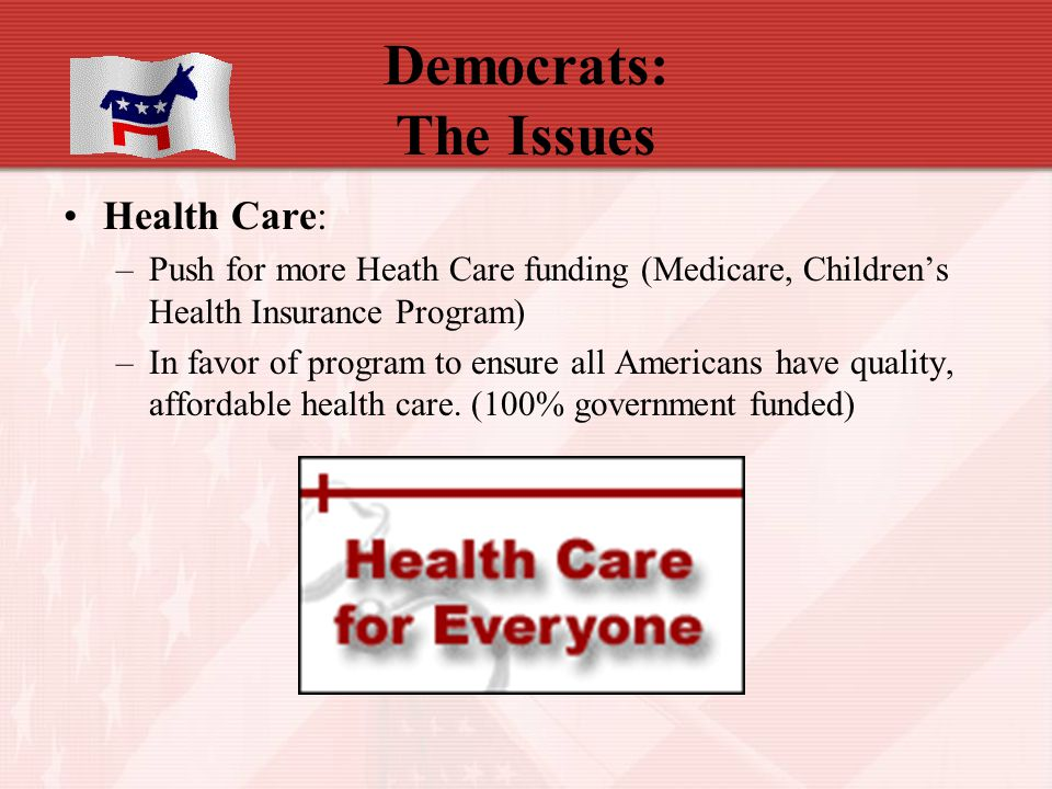 Democrats: The Issues Health Care: –Push for more Heath Care funding (Medicare, Children's Health Insurance Program) –In favor of program to ensure al