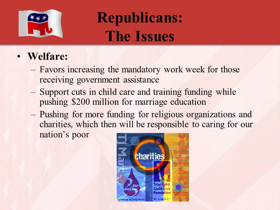 Republicans: The Issues Welfare: –Favors increasing the mandatory work week for those receiving government assistance –Support cuts in child care and