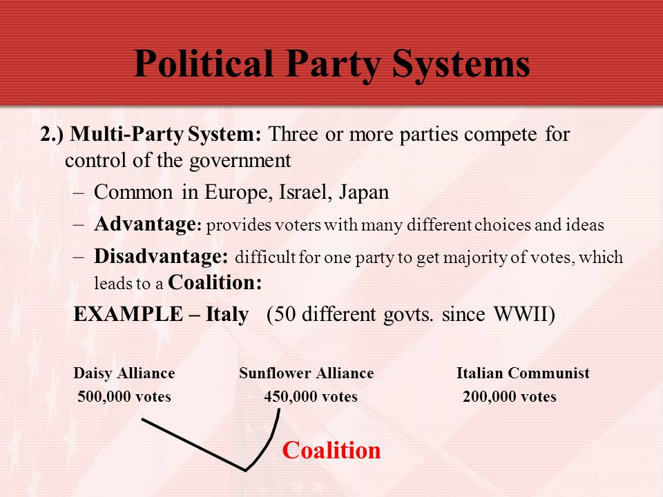Political Party Systems 2.) Multi-Party System: Three or more parties compete for control of the government –Common in Europe, Israel, Japan –Advantag
