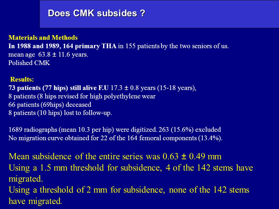 Does CMK subsides ? Materials and Methods: In 1988 and 1989, 164 primary THA in 155 patients by the two seniors of us. mean age 63.8 ± 11.6 years. Pol