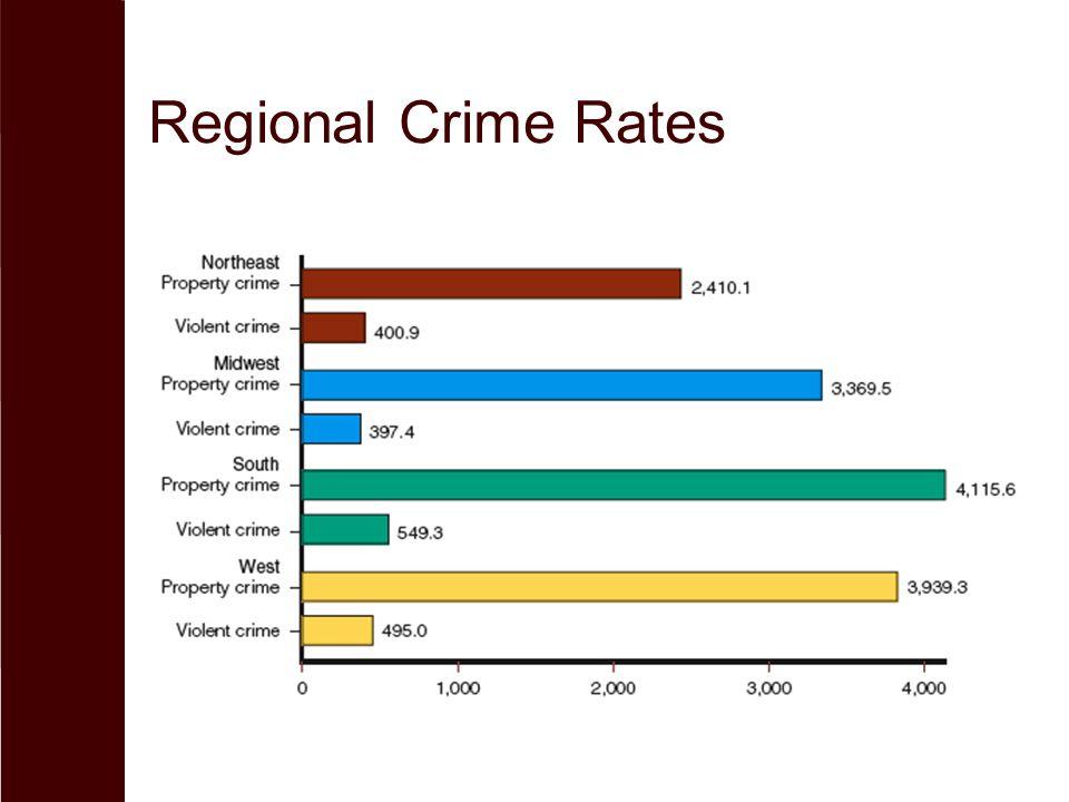 Regional Crime Rates
