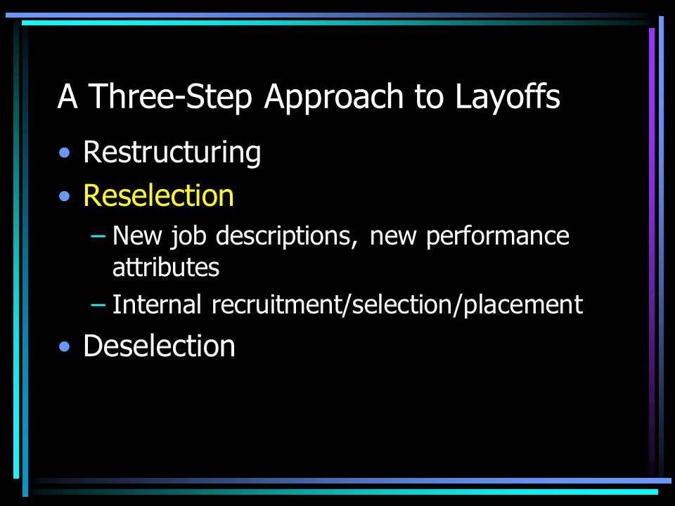 A Three-Step Approach to Layoffs Restructuring Reselection –New job descriptions, new performance attributes –Internal recruitment/selection/placement Deselection