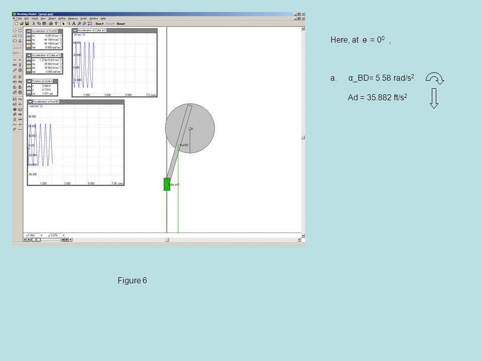 Here, at = 0 0, a.α_BD= 5.58 rad/s 2 Ad = 35.882 ft/s 2 ө Figure 6