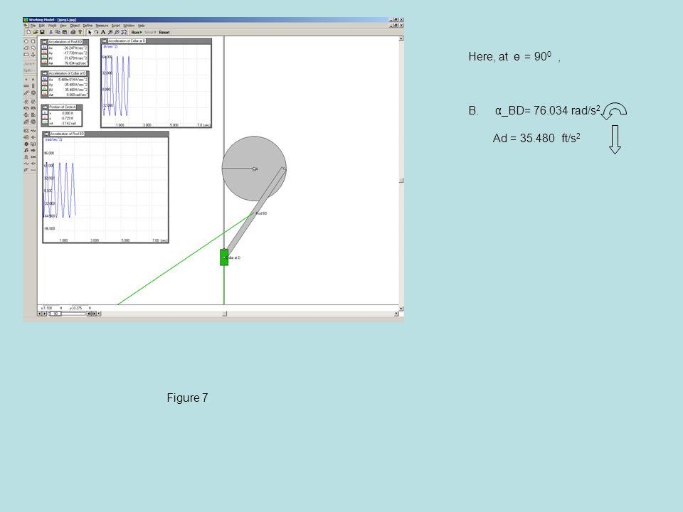 Here, at = 90 0, B. α_BD= 76.034 rad/s 2 Ad = 35.480 ft/s 2 ө Figure 7