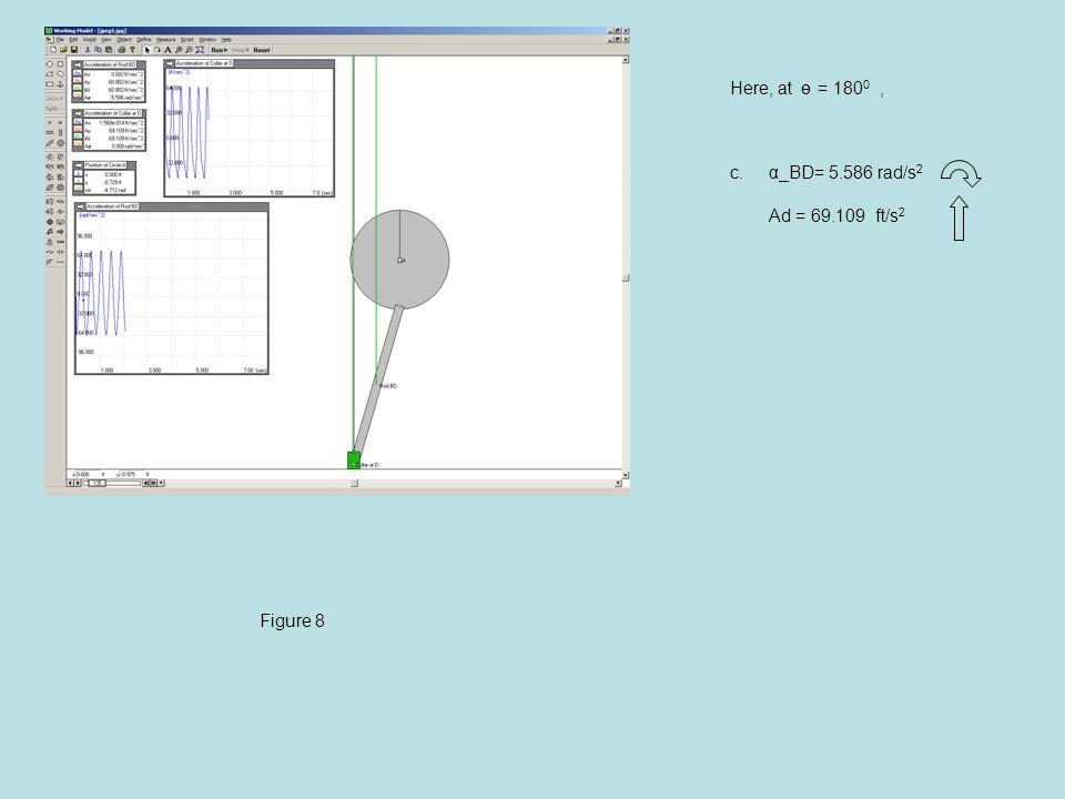 Here, at = 180 0, c. α_BD= 5.586 rad/s 2 Ad = 69.109 ft/s 2 ө Figure 8