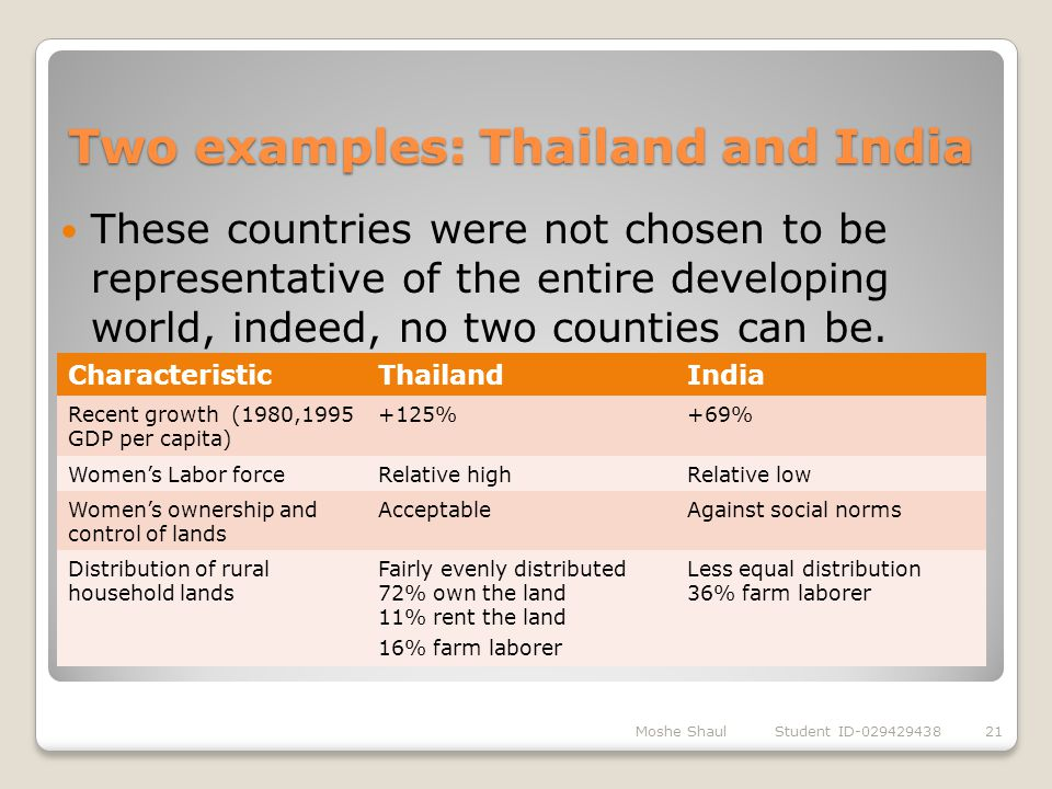Two examples: Thailand and India These countries were not chosen to be representative of the entire developing world, indeed, no two counties can be.