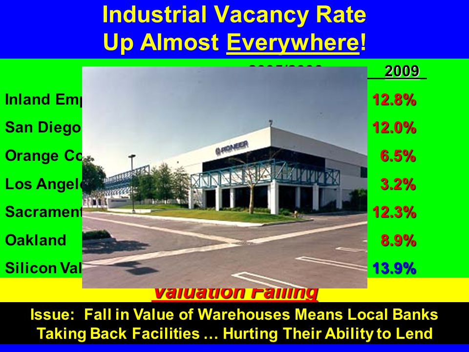 Industrial Vacancy Rate Up Almost Everywhere.