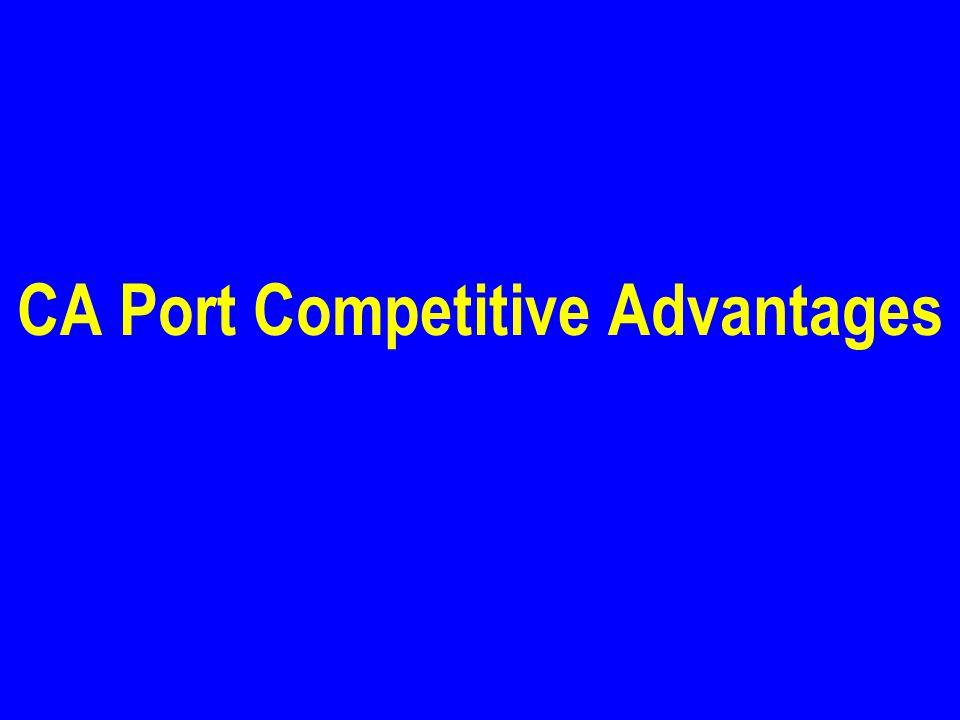 CA Port Competitive Advantages