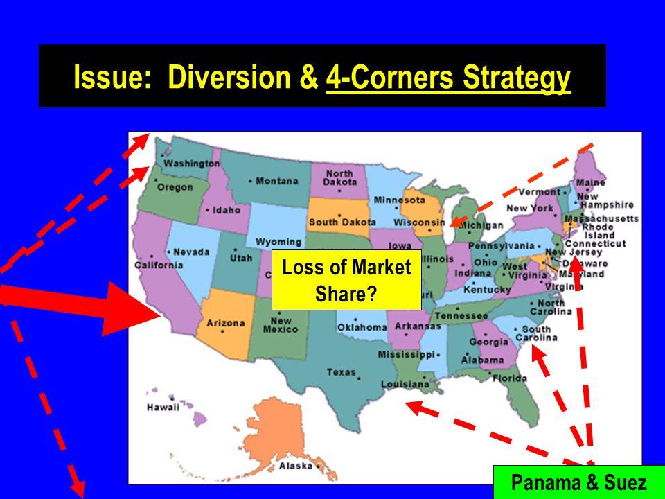 Issue: Diversion & 4-Corners Strategy Panama & Suez Loss of Market Share