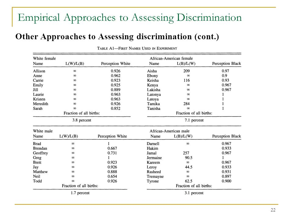 22 Empirical Approaches to Assessing Discrimination Other Approaches to Assessing discrimination (cont.)