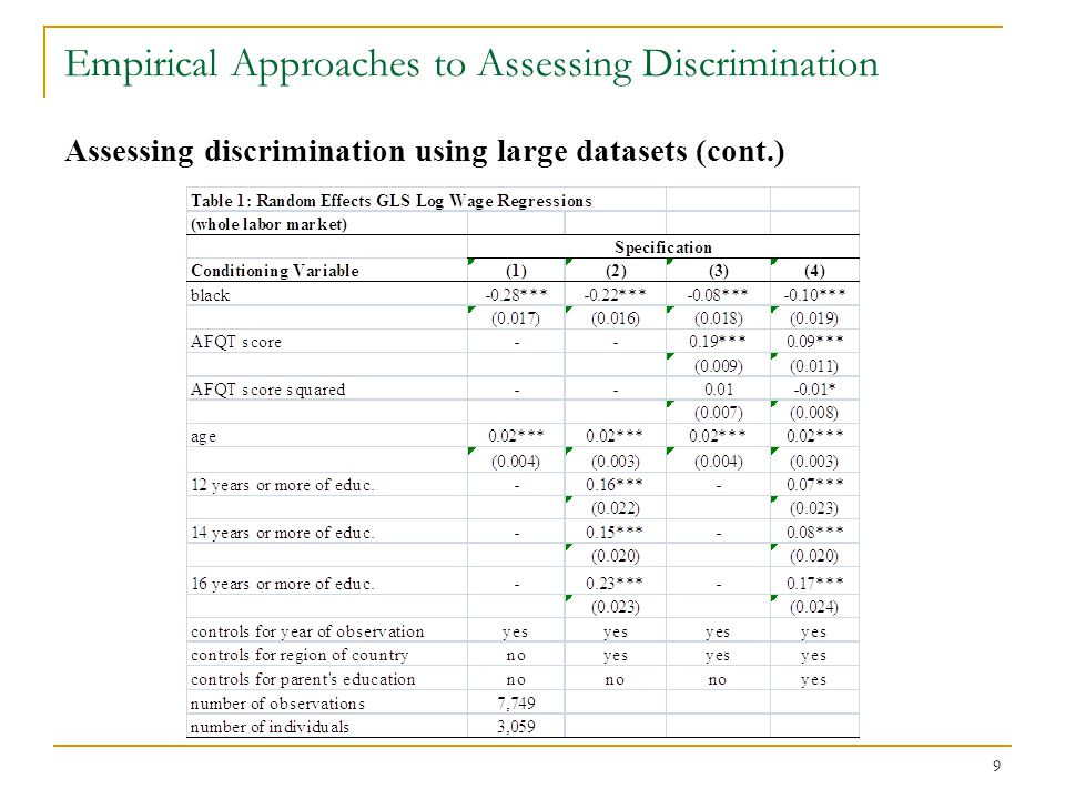 20 Empirical Approaches to Assessing Discrimination Other Approaches to Assessing discrimination Audit Studies What is an Audit study.