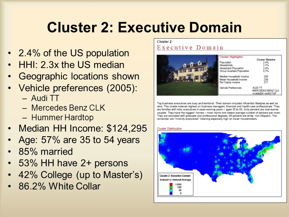 Cluster 2: Executive Domain 2.4% of the US population HHI: 2.3x the US median Geographic locations shown Vehicle preferences (2005): –Audi TT –Mercedes Benz CLK –Hummer Hardtop Median HH Income: $124,295 Age: 57% are 35 to 54 years 85% married 53% HH have 2+ persons 42% College (up to Master's) 86.2% White Collar