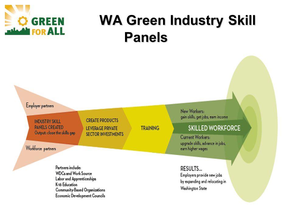 WA Green Industry Skill Panels
