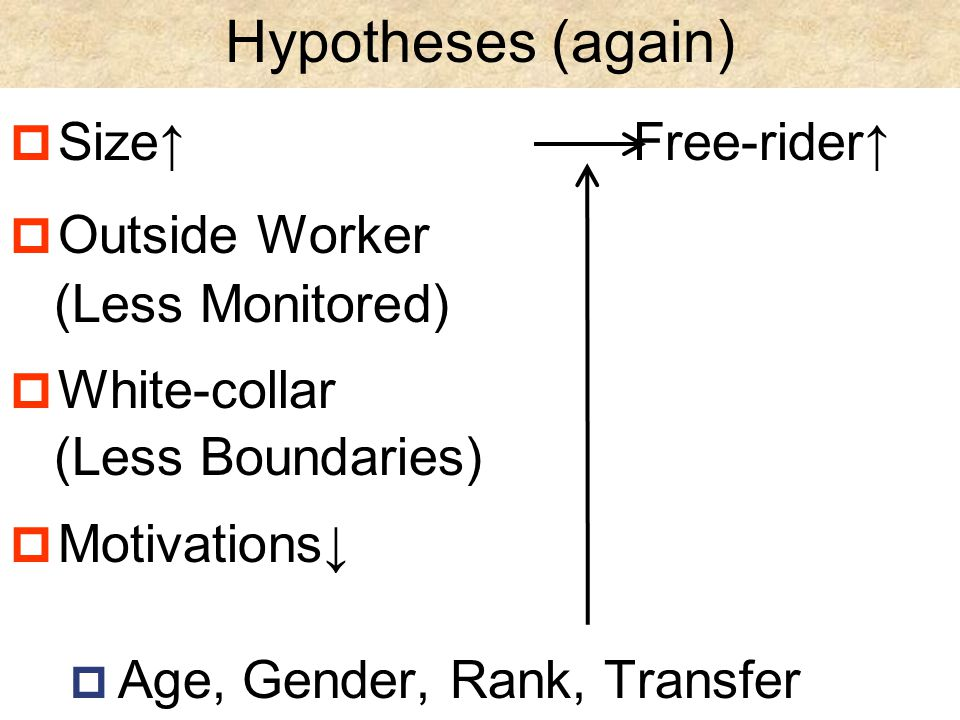 Hypotheses (again)  Size↑ Free-rider↑  Outside Worker (Less Monitored)  White-collar (Less Boundaries)  Motivations↓  Age, Gender, Rank, Transfer