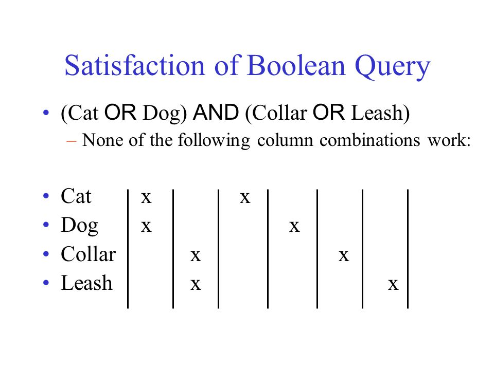 Satisfaction of Boolean Query (Cat OR Dog) AND (Collar OR Leash) –None of the following column combinations work: Catxx Dogxx Collarxx Leashxx