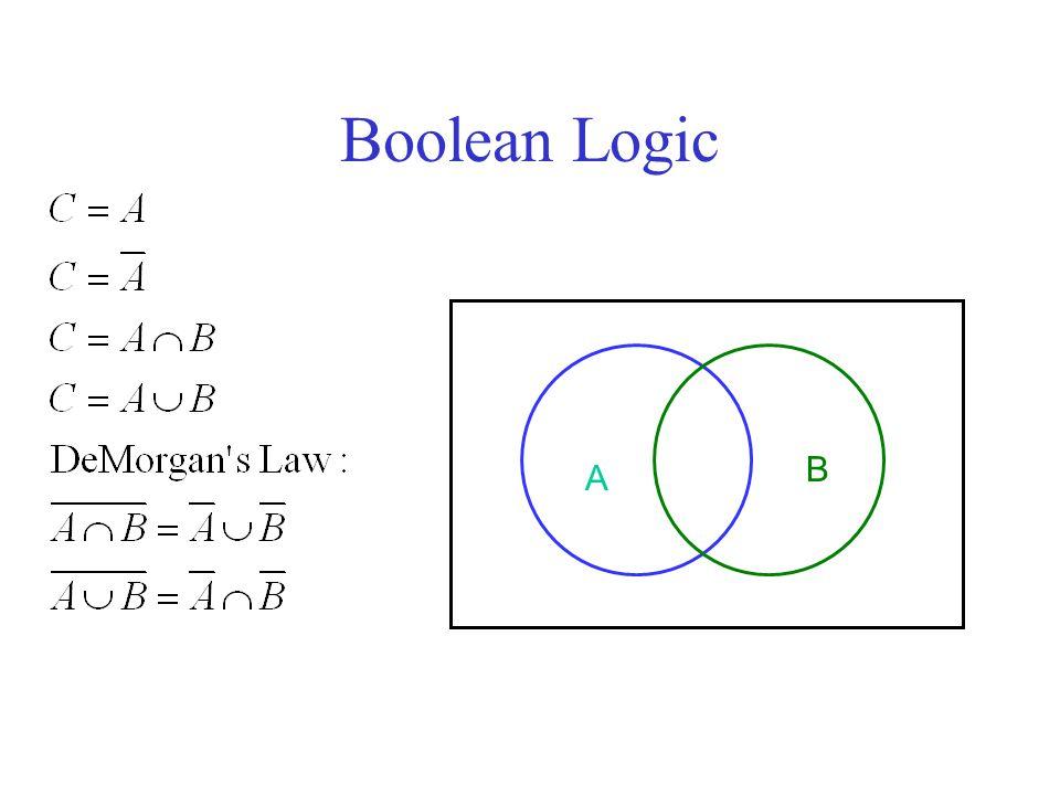 Boolean Logic A B