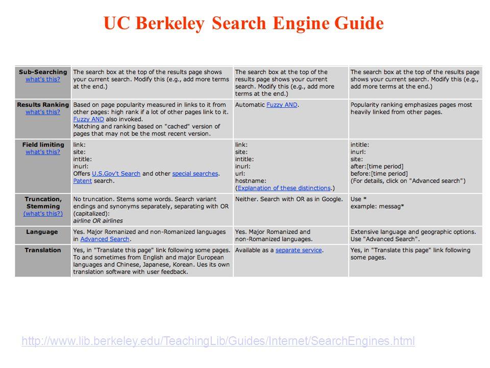 http://www.lib.berkeley.edu/TeachingLib/Guides/Internet/SearchEngines.html UC Berkeley Search Engine Guide