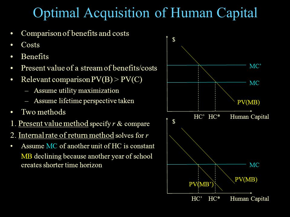 Optimal Acquisition of Human Capital Comparison of benefits and costs Costs Benefits Present value of a stream of benefits/costs Relevant comparison P