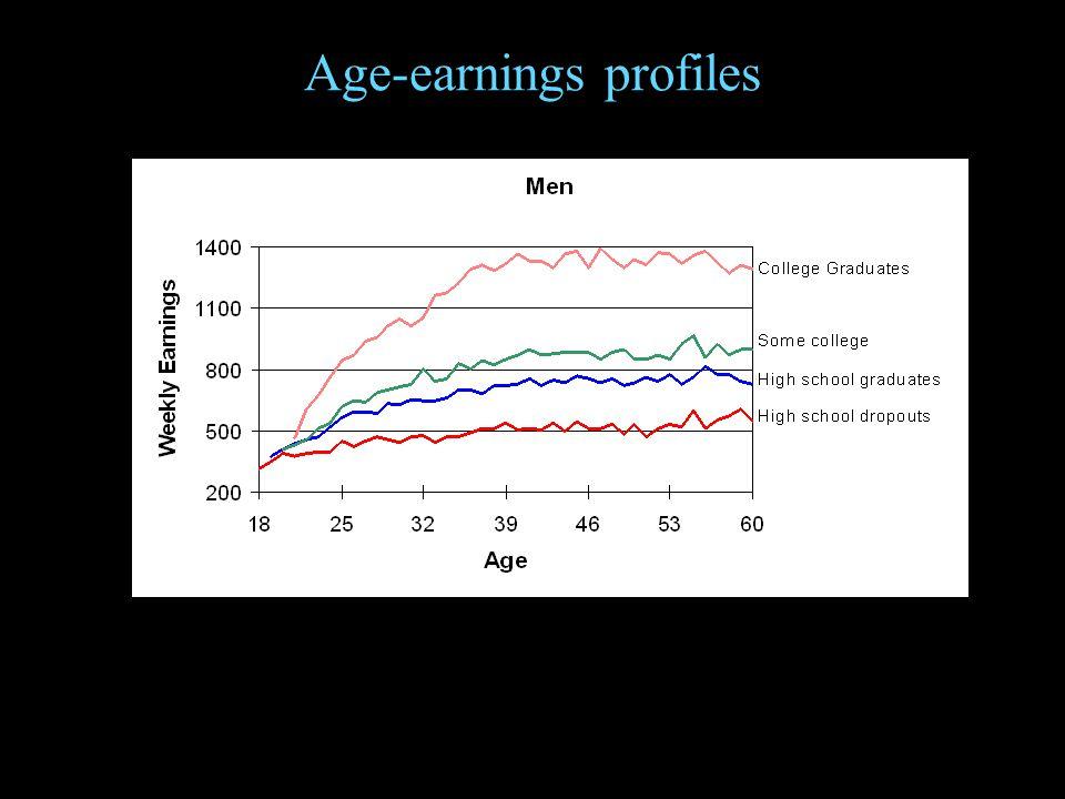 Age-earnings profiles
