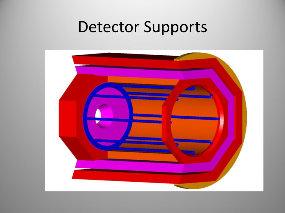 Detector Supports