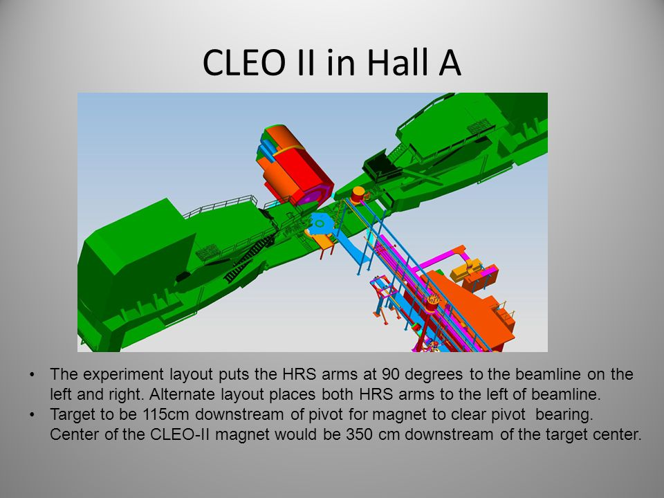 CLEO II in Hall A The experiment layout puts the HRS arms at 90 degrees to the beamline on the left and right. Alternate layout places both HRS arms t