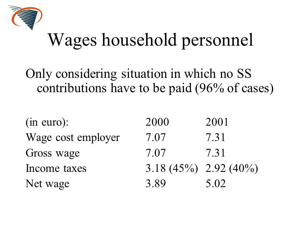 Wages household personnel Only considering situation in which no SS contributions have to be paid (96% of cases) (in euro):20002001 Wage cost employer