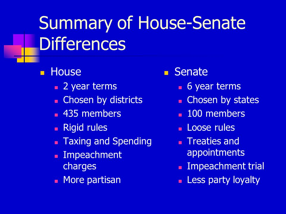 Summary of House-Senate Differences House 2 year terms Chosen by districts 435 members Rigid rules Taxing and Spending Impeachment charges More partisan Senate 6 year terms Chosen by states 100 members Loose rules Treaties and appointments Impeachment trial Less party loyalty