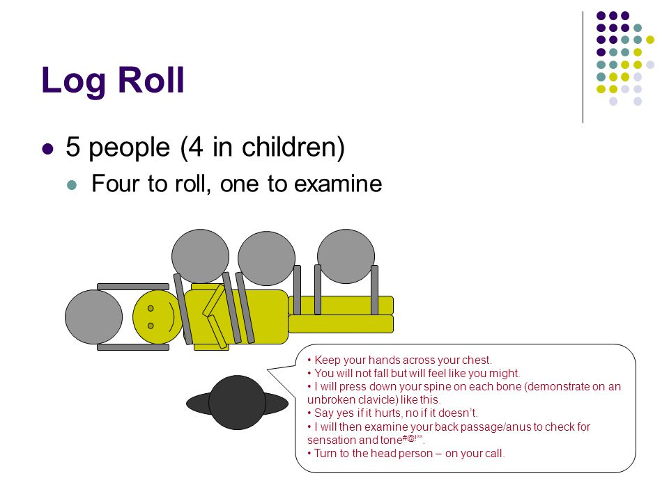 Log Roll 5 people (4 in children) Four to roll, one to examine Keep your hands across your chest.