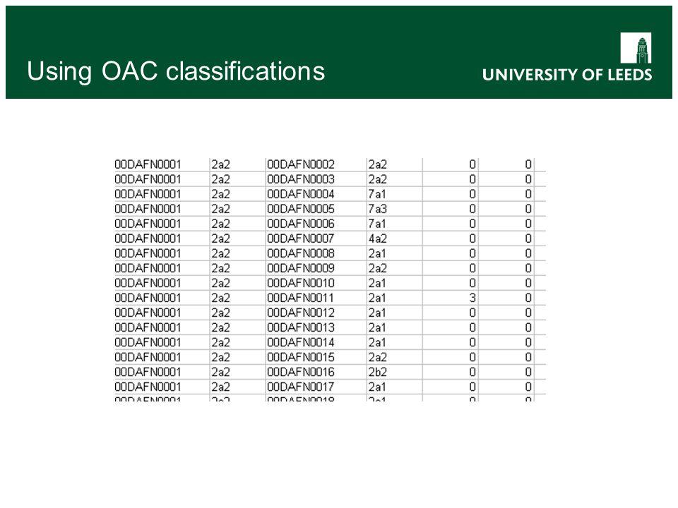Using OAC classifications