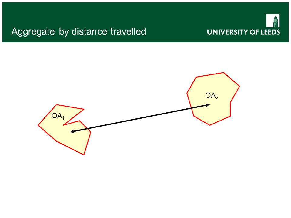 Aggregate by distance travelled OA 1 OA 2