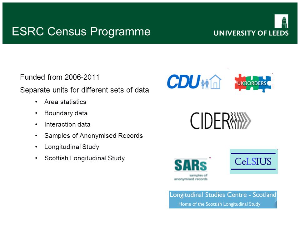 ESRC Census Programme Funded from 2006-2011 Separate units for different sets of data Area statistics Boundary data Interaction data Samples of Anonymised Records Longitudinal Study Scottish Longitudinal Study