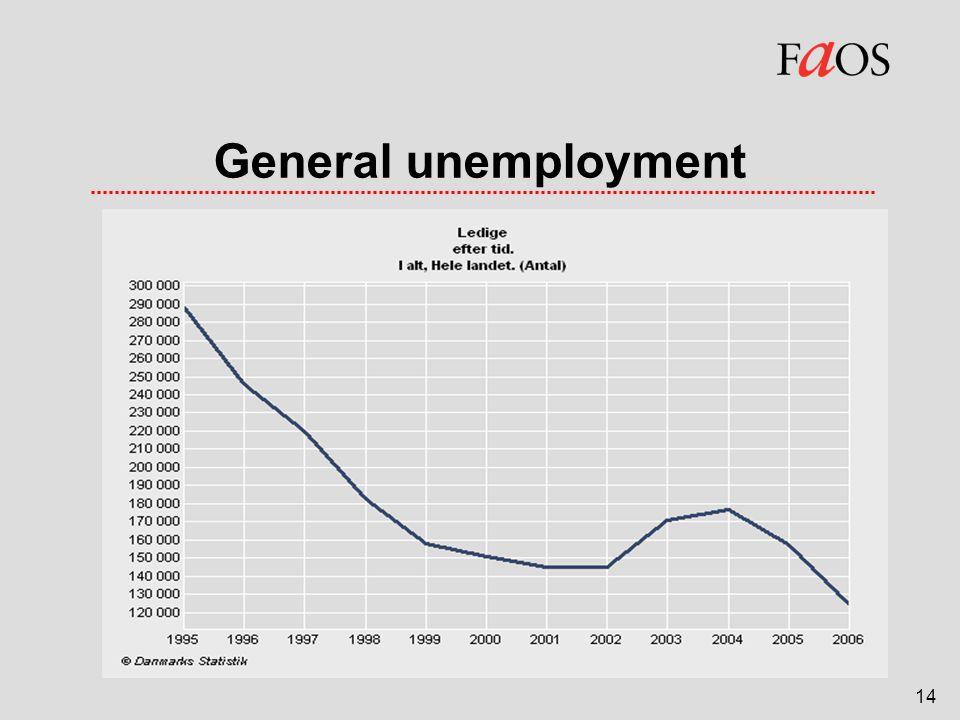 14 General unemployment