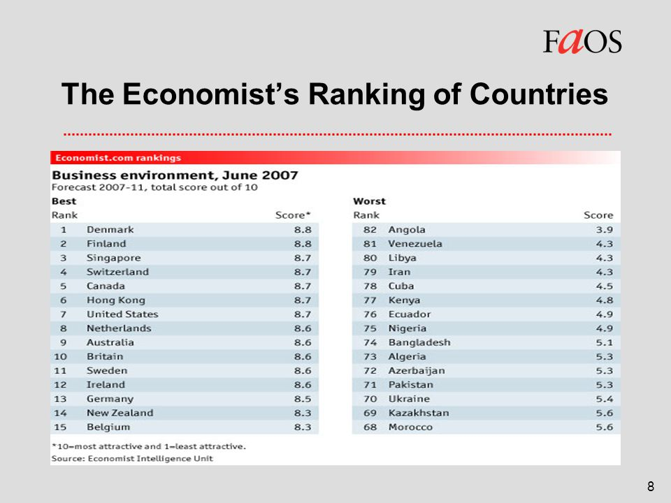 8 The Economist's Ranking of Countries