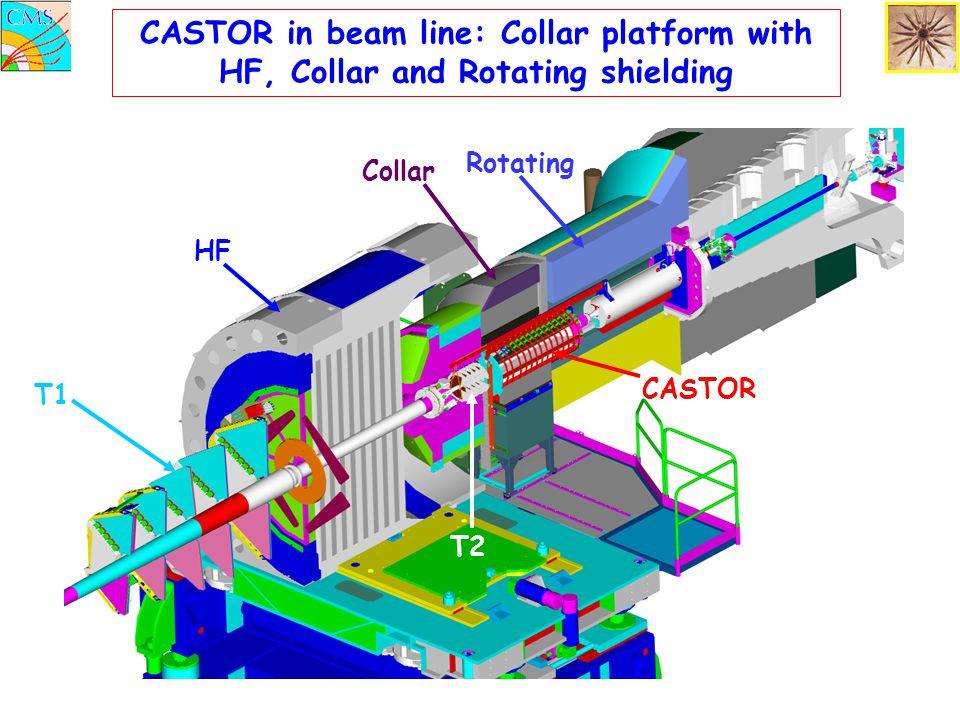CASTOR in beam line: Collar platform with HF, Collar and Rotating shielding HF CASTOR T1 T2 Collar Rotating