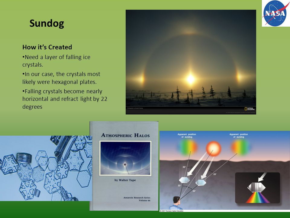 Sundog How it's Created Need a layer of falling ice crystals.