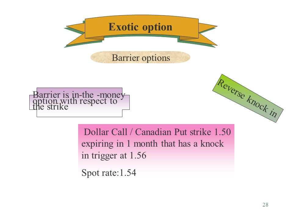 27 Exotic option Barrier options TRIGGER payoff 1.50 $ 1.561.54 Reverse knock out