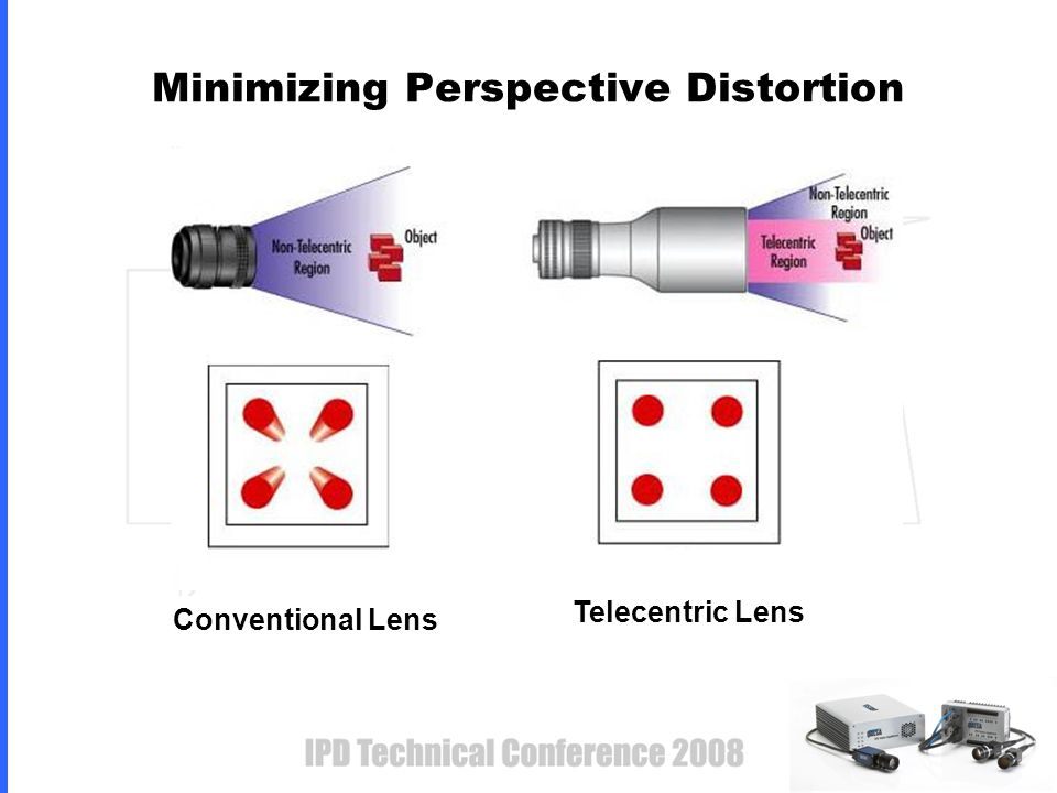 Minimizing Perspective Distortion Conventional Lens Telecentric Lens