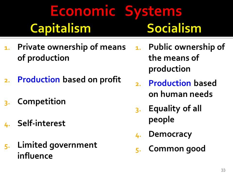 1. Private ownership of means of production 2. Production based on profit 3. Competition 4. Self-interest 5. Limited government influence 1. Public ow