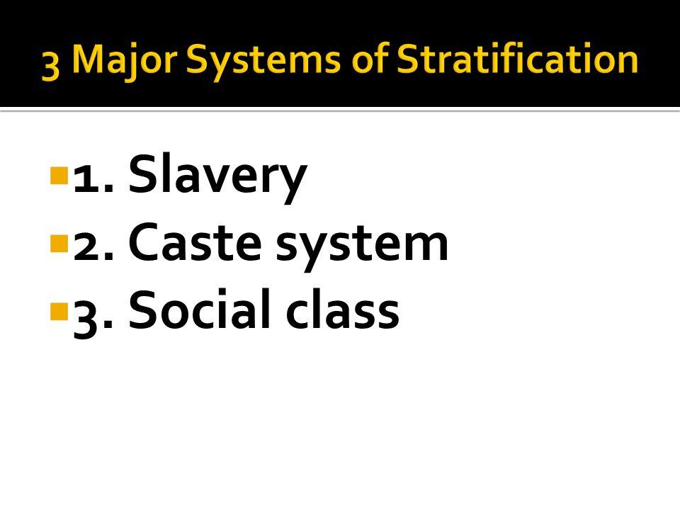  1. Slavery  2. Caste system  3. Social class