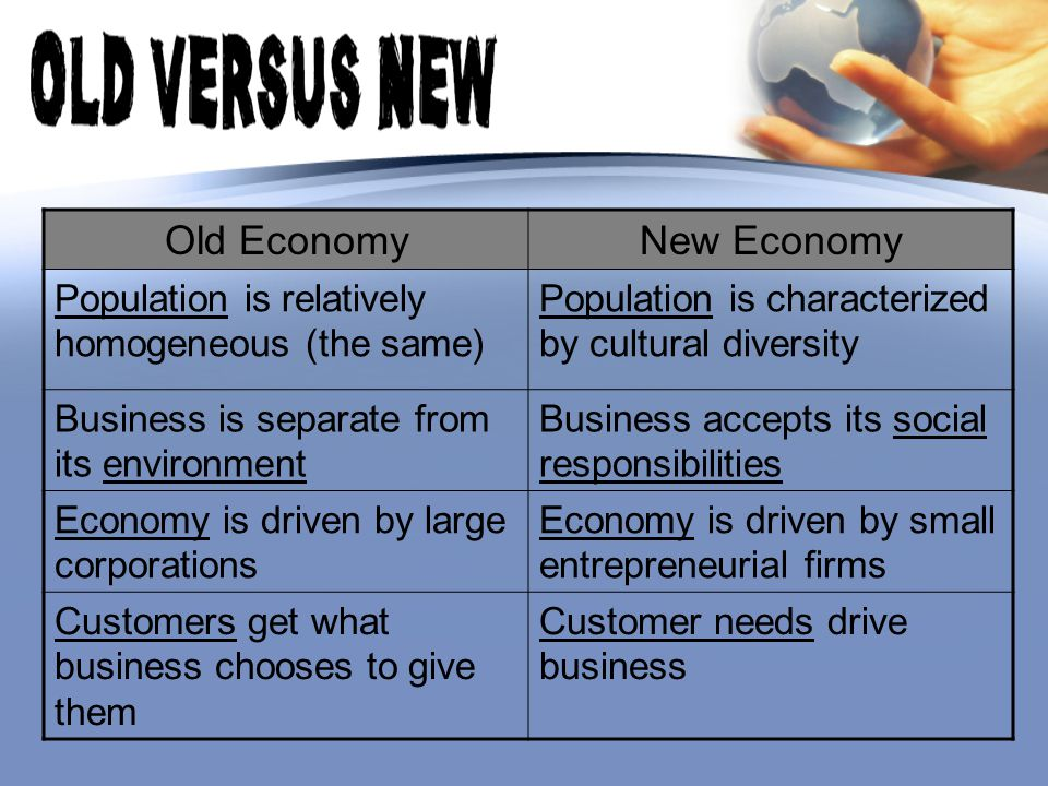 Old EconomyNew Economy Population is relatively homogeneous (the same) Population is characterized by cultural diversity Business is separate from its environment Business accepts its social responsibilities Economy is driven by large corporations Economy is driven by small entrepreneurial firms Customers get what business chooses to give them Customer needs drive business
