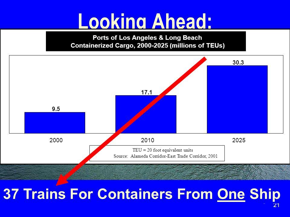 21 Looking Ahead: Huge Cargo Ships.