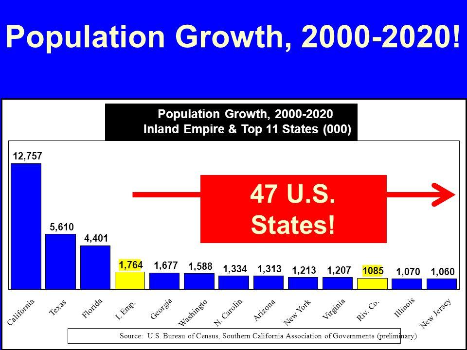 7 Population Growth, 2000-2020.