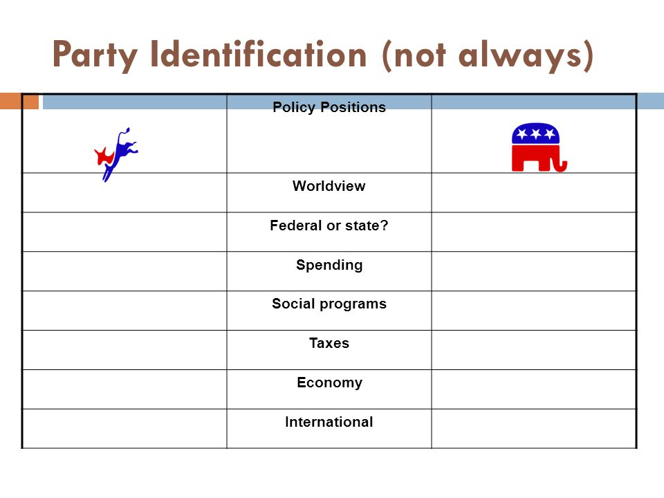 Party Identification (not always) Policy Positions Worldview Federal or state.