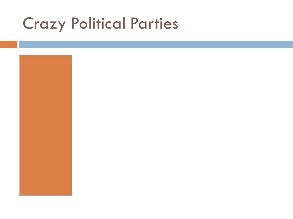 Crazy Political Parties