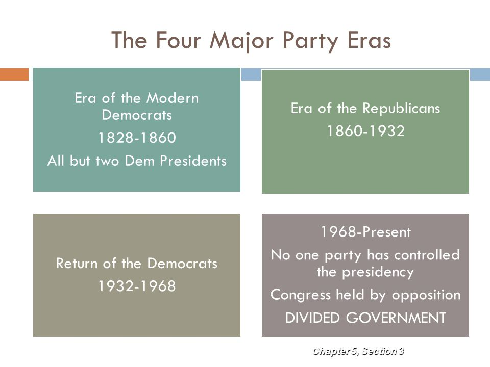 Chapter 5, Section 3 The Four Major Party Eras Era of the Modern Democrats 1828-1860 All but two Dem Presidents Era of the Republicans 1860-1932 Return of the Democrats 1932-1968 1968-Present No one party has controlled the presidency Congress held by opposition DIVIDED GOVERNMENT