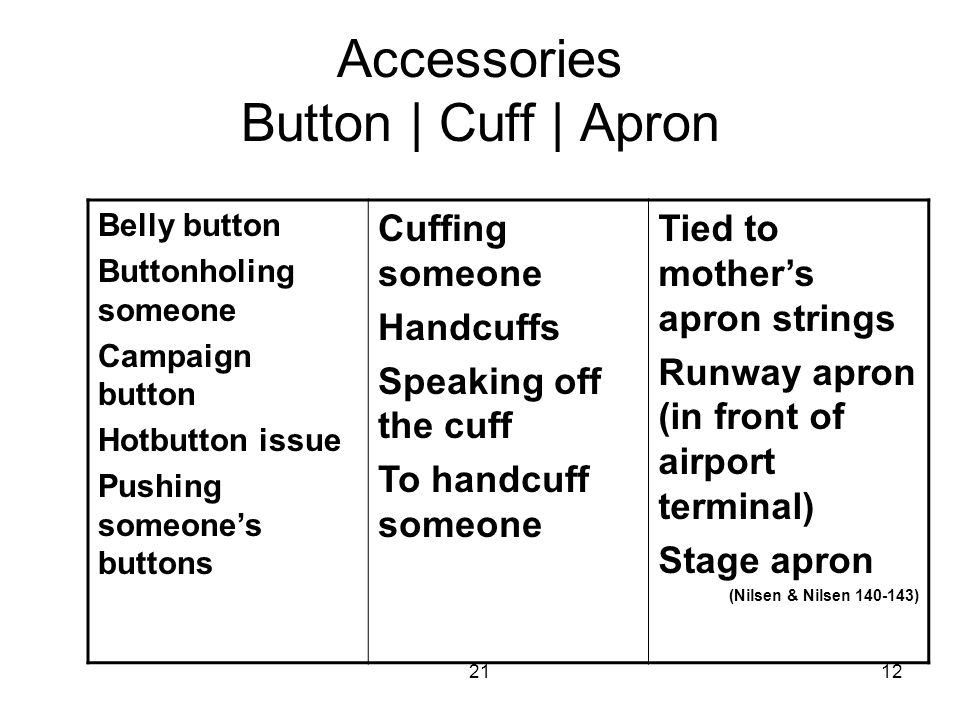 2112 Accessories Button | Cuff | Apron Belly button Buttonholing someone Campaign button Hotbutton issue Pushing someone's buttons Cuffing someone Handcuffs Speaking off the cuff To handcuff someone Tied to mother's apron strings Runway apron (in front of airport terminal) Stage apron (Nilsen & Nilsen 140-143)