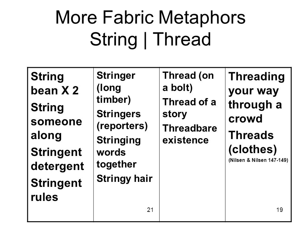 2119 More Fabric Metaphors String | Thread String bean X 2 String someone along Stringent detergent Stringent rules Stringer (long timber) Stringers (reporters) Stringing words together Stringy hair Thread (on a bolt) Thread of a story Threadbare existence Threading your way through a crowd Threads (clothes) (Nilsen & Nilsen 147-149)